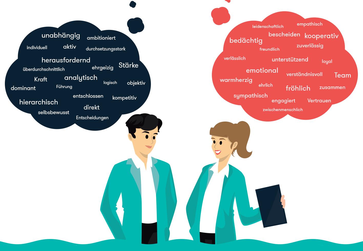 Gender Codes – Weiblich formulierte Jobprofile im Aufwind